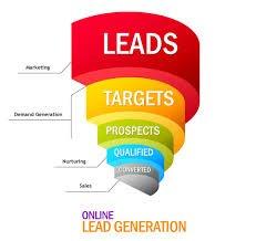 What is Lead digital marketing in digital marketing?